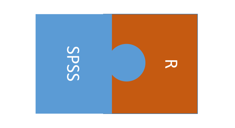 Kontextsensitive Hilfe bei der Entwicklung von SPSS-Extensions